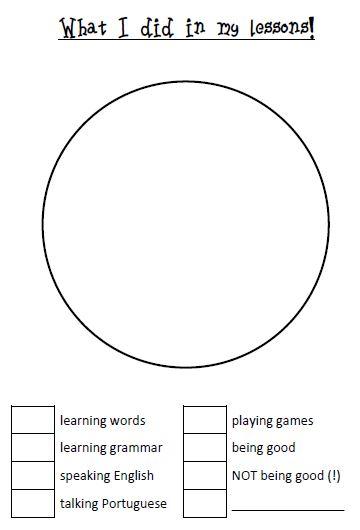 Lesson Pie Chart